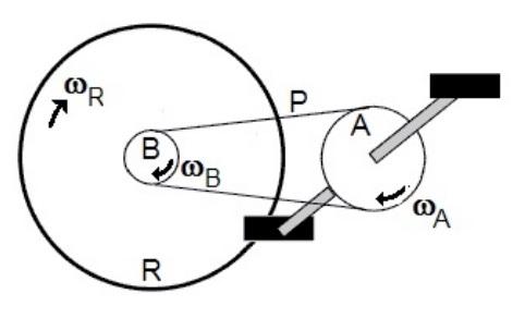 Na bicicleta estão presentes os dois modos de transmissão de movimento