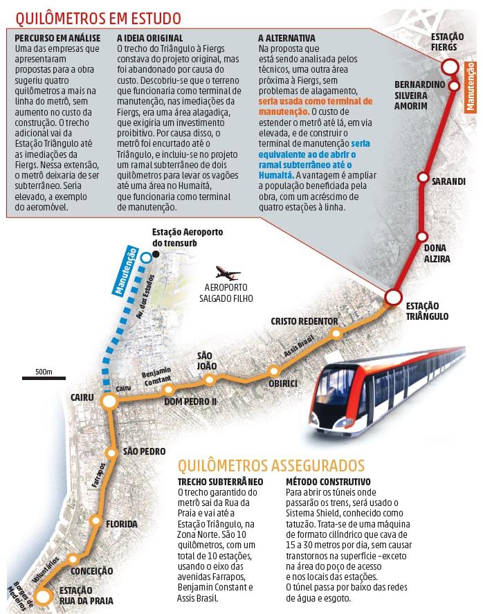 Mapa da linha proposta para ampliação